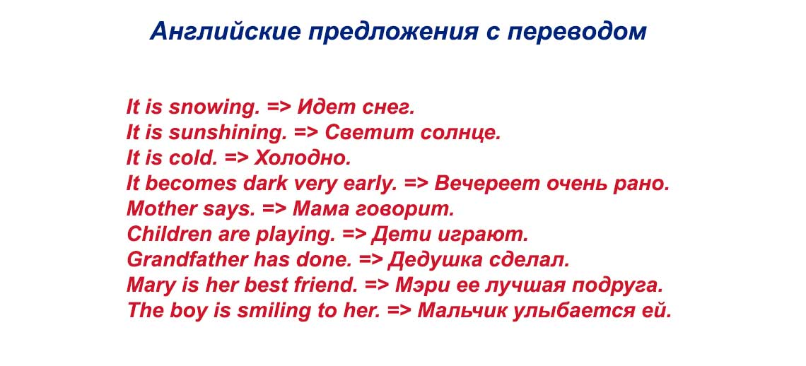 Как будет сделать предложение на английском языке