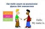 Как тебя зовут на английском языке — учимся знакомиться с иностранцами
