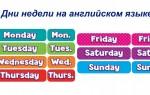 Дни недели на английском языке с произношением, а также учим дни недели за 5 минут