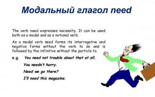 Модальный глагол need, конструкции didn't need to vs. needn't have done