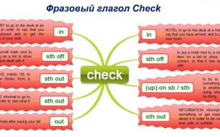 Фразовый глагол check: как использовать