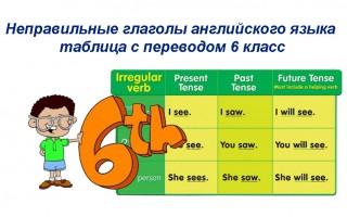 Неправильные глаголы английского языка — таблица с переводом 6 класс