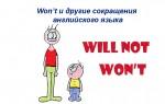 Расшифровка Won't и другие популярные английские сокращения