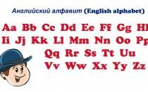 Английский алфавит: таблица с транскрипцией и русским произношением
