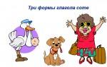 Значение глагола come, разбор грамматики, примеры предложений