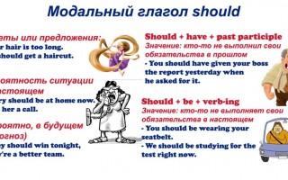 Модальный глагол should
