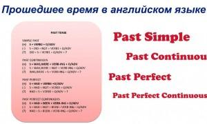 Прошедшее время в английском языке: учимся воспринимать прошлое по-английски