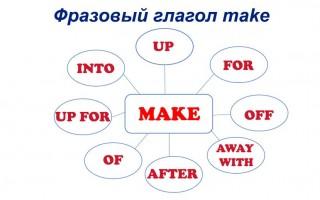Фразовый глагол make: десять самых употребляемых конструкций с различными предлогами