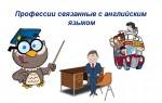 Профессии, связанные с английским языком — преимущества и список специальностей