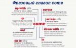 Фразовый глагол come: 26 наиболее употребляемых комбинаций