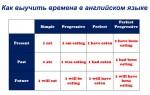 Как выучить времена в английском языке: разрабатываем систематику