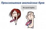 Произношение английских букв: правила, особенности, различия