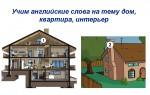 Учим английские слова название частей дома и прилегающей территории