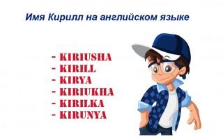 Как написать имя Кирилл на английском языке