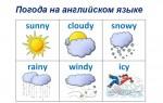 Погода на английском: слова и фразы, грамматические законы, примеры диалогов