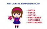 Как пишется и произносится по-английски женское имя Соня