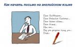 Как начать письмо на английском: учимся вести деловую и личную корреспонденцию