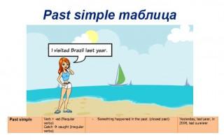 Past simple таблица грамматических конструкций, случаи употребления