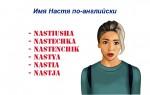 Имя Настя по-английски — как правильно писать и произносить