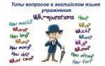 Типы вопросов в английском языке упражнения: немного теории и практика