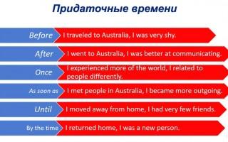 Придаточные времени в английском языке: значение, особенности, примеры