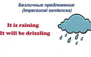 Безличные предложения в английском языке: структура и особенности использования