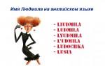 Имя Людмила на английском языке — полные и сокращенные формы