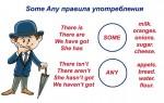 Some Any правила употребления в различных конструкциях, а также much и many