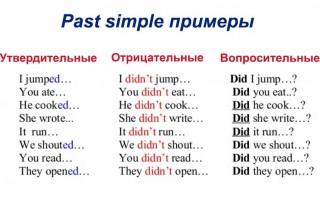 Past simple примеры образования и применения предложений