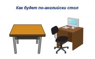 Как будет по-английски стол — варианты перевода и примеры употребления