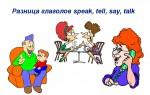 Отличие speak, tell, say, talk — разница в значении, примеры предложений