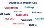 Фразовый глагол Call: различные варианты употребления, значения, примеры