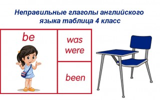 Неправильные глаголы английского языка — таблица с переводом 4 класс