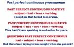 Past perfect continuous упражнения: немного практики не повредит