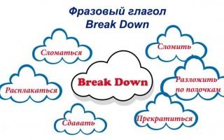 Фразовый глагол Break down: значение, а также другие варианты с глаголом Break