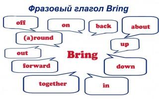 Фразовый глагол Bring — перевод, варианты употребления