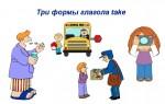 Три формы глагола take — значения, употребление в различных контекстах