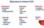 Фразовый глагол fall: конструкции, переводы, примеры употребления