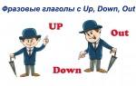 Фразовые глаголы с Up, Down, Out: яркие примеры и исключения
