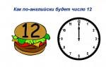 Как по-английски будет 12 — варианты употребления, примеры предложений