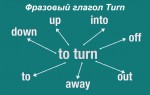 Фразовый глагол Turn: 13 частотных комбинаций и значений с переводом и примерами