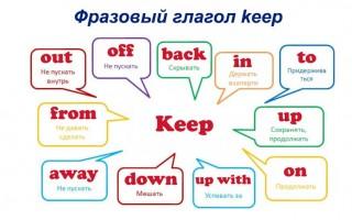 Фразовый глагол keep: значения, сочетания, примеры употребления, упражнения