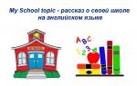 My School topic — рассказ о своей школе на английском языке