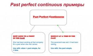 Past perfect continuous: примеры ситуаций употребления и построения предложений