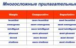 Многосложные прилагательные в английском языке примеры построения