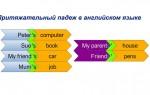 Притяжательный падеж в английском языке: особенности образования и исключения