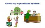 Глагол buy в прошедшем времени — грамматика, перевод, примеры