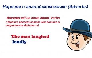 Наречия в английском языке (Adverbs): образование, примеры и исключения, степени сравнения
