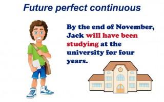 Future perfect continuous – редкий, но меткий аспект времени