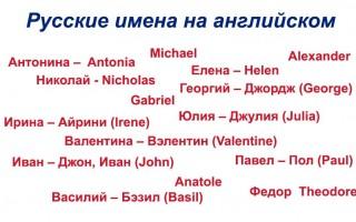 Русские имена на английском: правила написания и произношения
